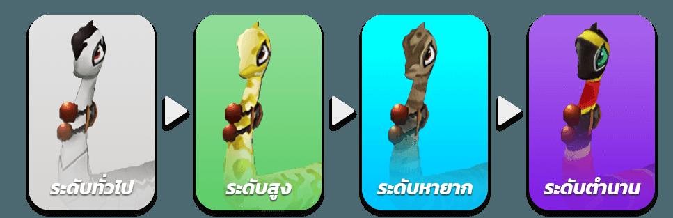 [Yulgang]การพัฒนาสัตว์เทวะศักดิ์สิทธิ์
