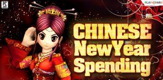 Chinese New year Spending